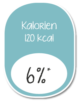 YOLOCO Frozen Yogurt Nährwertangaben Kalorien
